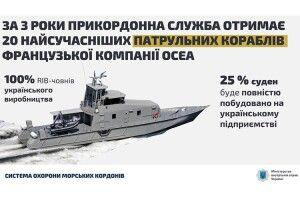 Україна закупить 20 французьких патрульних кораблів (Фото)