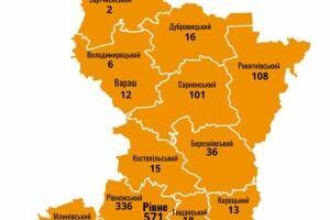 СOVID на Рівненщині: серед нових хворих – медики опорної ЦРЛ