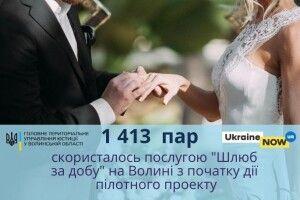 На Волині за добу одружилися 1413 пар наречених