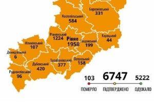 На Рівненщині 34 нових випадки захворювання на COVID-19: де виявили інфікування