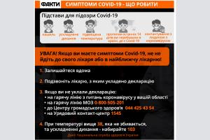 Популярні фейки про коронавірус