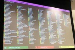 Сербія та Білорусь проголосували проти резолюції ООН щодо Криму