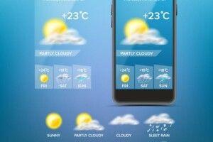 Хочеш знати свіженьку погоду –  у «Viber»: Рівненський гідрометцентр створив чат бот