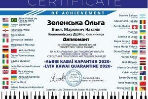 Волиняни - переможці міжнародних конкурсів
