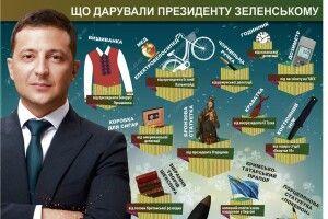 Дозиметр тастатуетка «Покемон»: які презенти отримував Зеленський