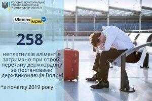 На кордоні затримали 258 батьків, які не заплатили аліменти