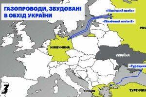 В Європу піде газ обхідною трубою, авУкраїну— російські танки?