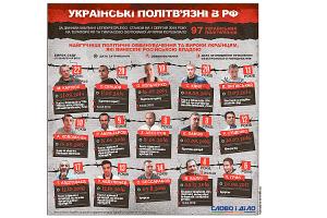 Тоось чому Росія погодилася віддати наших ув'язнених?