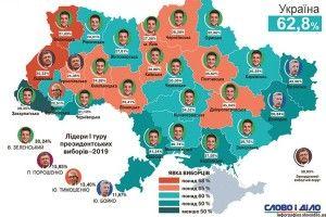 ЗЕ об'єднав Україну! Чи… Малоросію?