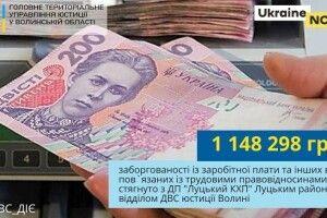 Підприємство-боржник виплатить понад 1мільйон гривень 16 лучанам