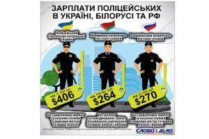 Скільки заробляють силовики вУкраїні, Росії таБілорусі