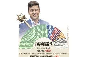 254 штики: Навіть Партія регіонів Януковича про таке немріяла…