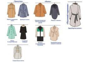 Ідеальне пальто для вашої фігури