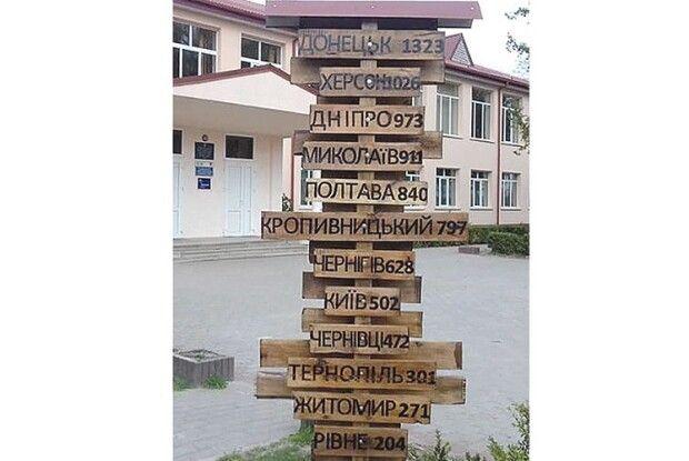 У Забродах наРатнівщині для випускників школи встановили дороговказ додому
