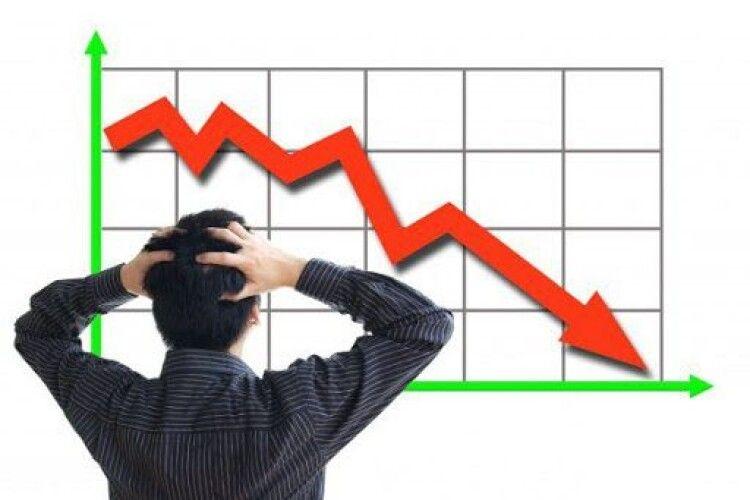 Промисловість Волині просіла на 8 відсотків