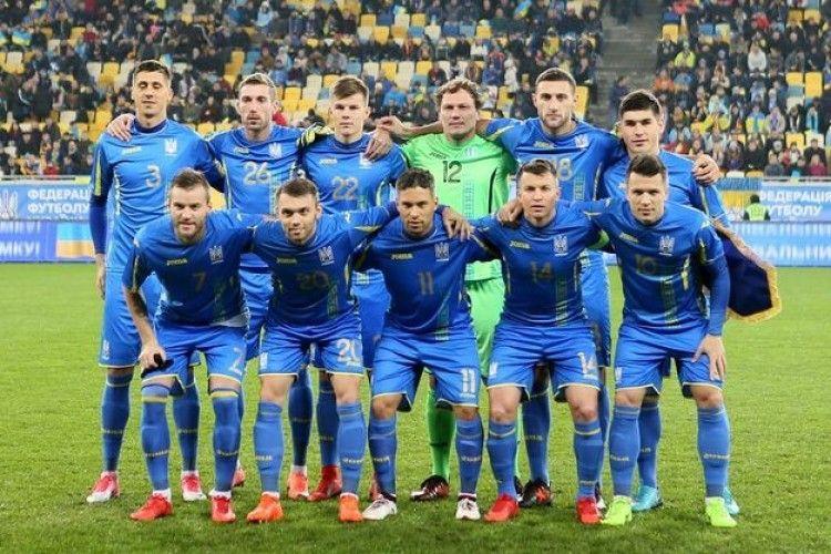Збірна України в оновленому рейтингу ФІФА продовжує перебувати на 35-й позиції