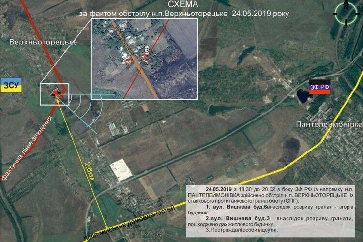 Російські окупанти обстріляли житлові будинки у Верхньоторецькому із протитанкового гранатомета