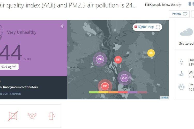 Київ став найзабрудненішим містом світу за 18 квітня