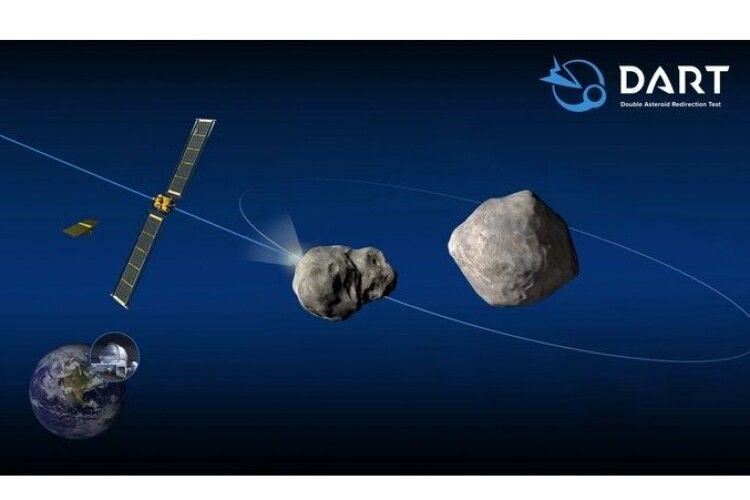 Скоро земляни побачать, як безпілотник таранитиме астероїд, щоб змінити його траєкторію