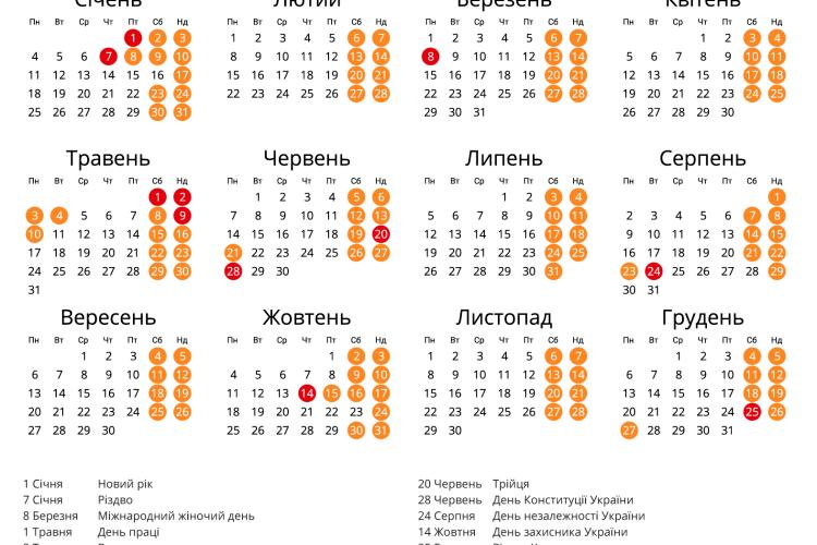 В Україні хочуть скасувати перенесення робочих днів через свята