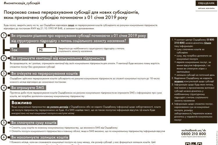 Інформація для нових субсидіантів, яким субсидії призначено з01.01.2019