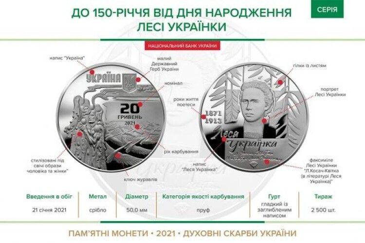НБУ вводить в обіг нову пам'ятну монету, присвячену Лесі Українці
