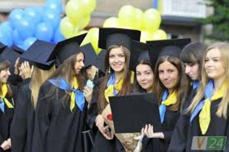 6 українських університетів є у світовому рейтингу