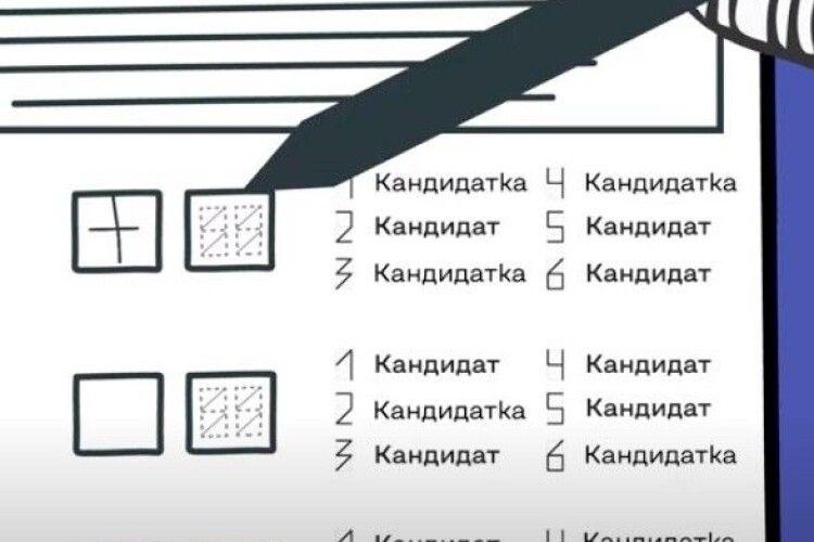 Як правильно заповнити виборчий бюлетень? ЦВК затвердила роз'яснення