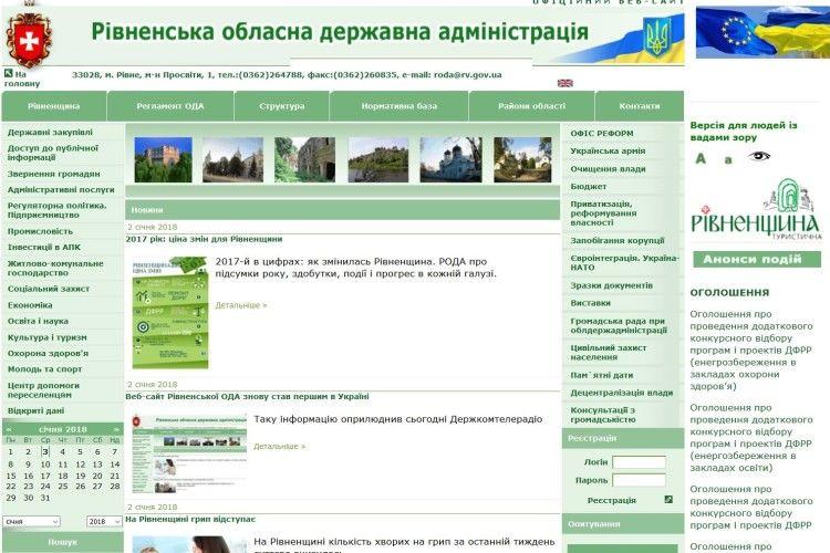Веб-сайт Рівненської ОДА визнали найпрозорішим в Україні, Волинської – одним з найгірших