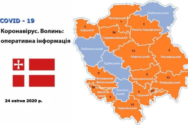 На Ківерцівщині 8 нових випадків  захворювання на коронавірус (Відео)