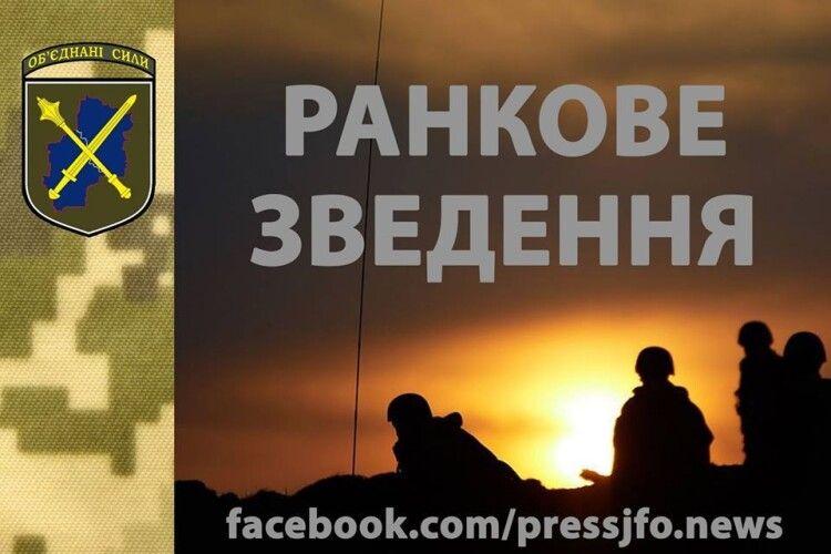 Минулої доби збройні формування РФ порушили режим припинення вогню 4 рази, 3 обстріли було вже й сьогодні