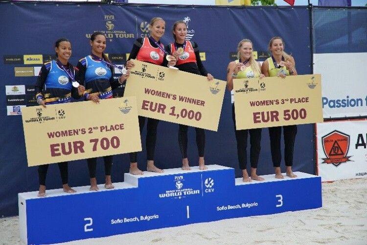Українські пляжниці стали переможницями Світового туру