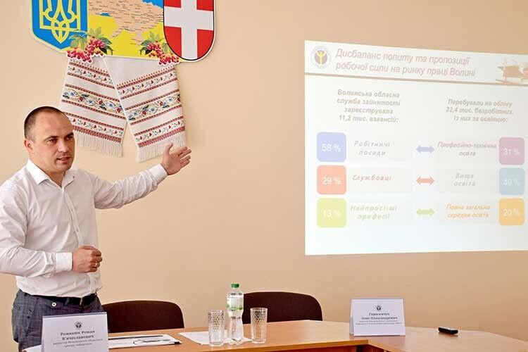 Волинський обласний центр зайнятості пропонує опановувати нові спеціальності