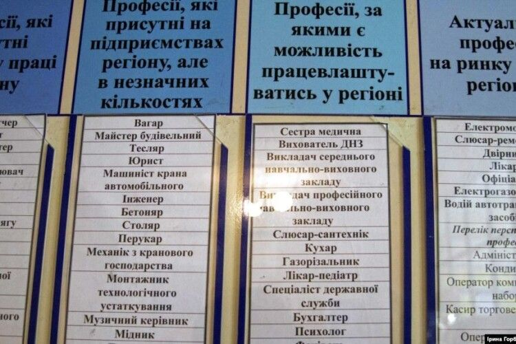 За період карантину кількість безробітних в Україні зросла на 40 тисяч