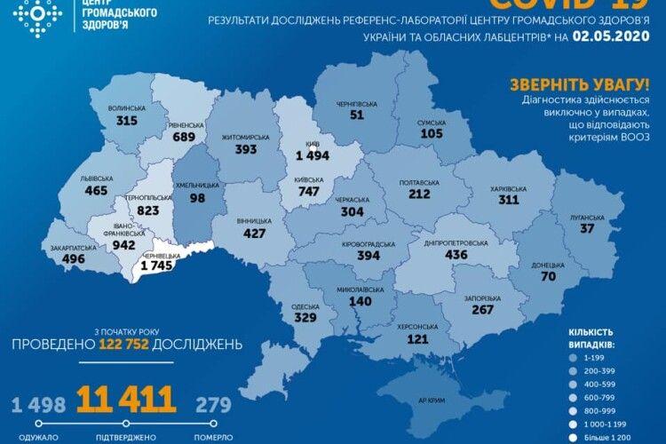 За добу 1 травня в Україні – 550 нових випадків COVID-19, загалом 11 411. На Волині 315