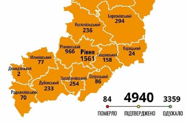 За добу на Рівненщині 58 нових випадків захворювання на COVID-19 (Карта)