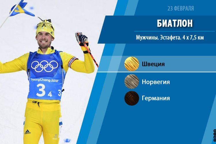Українські чоловіки провалили естафету