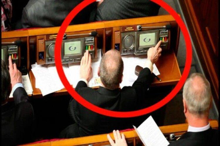 За кнопкодавство – кримінальна відповідальність і штраф до 85 000 гривень