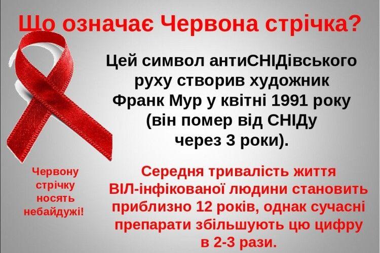 У Ковелі провели фото-флешмоб до Всесвітнього дня боротьби зі СНІДом - «Волинь» — незалежна громадсько–політична газета