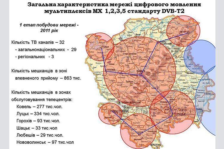 Чому прикордонні райони України дивляться «рашку»?
