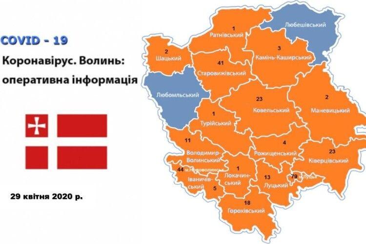 Ще 4 мешканців Горохівщини захворіли на коронавірус