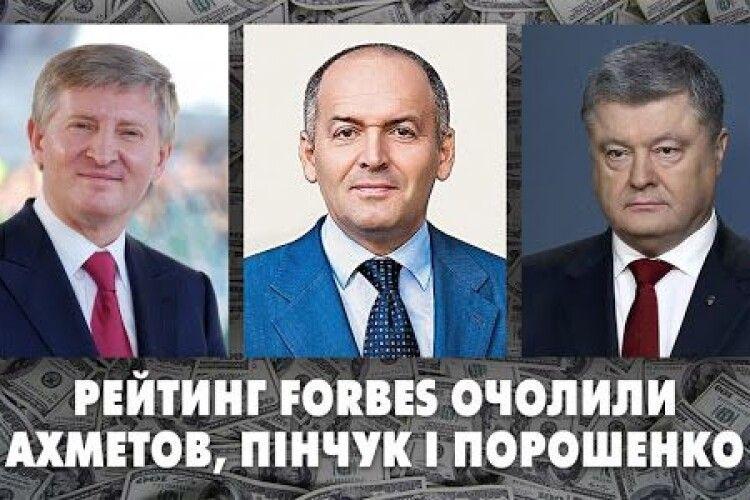 Найбагатші українці: хто вони і скільки грошей мають