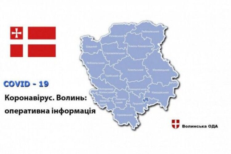 На 1 квітня у Волинській області зареєстровано 7 випадків коронавірусної інфекції