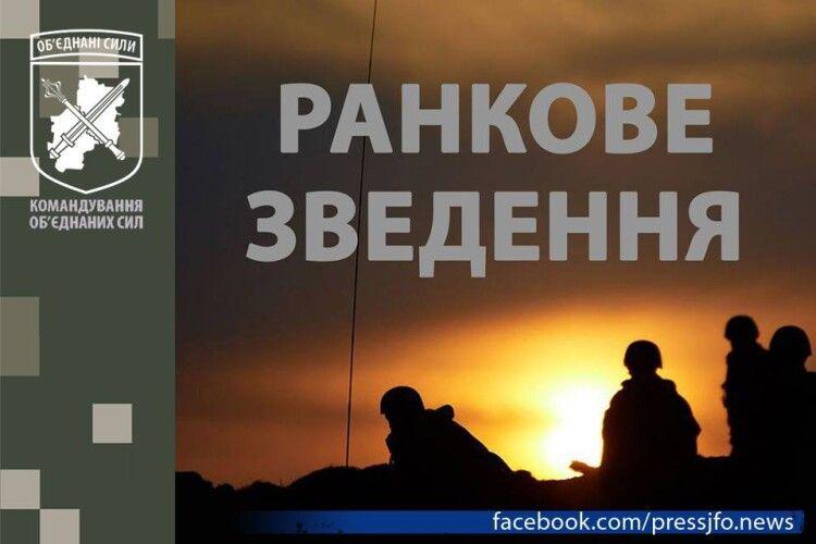 На Сході російські окупанти гатять зі стрілецької зброї та гранатометів (Відео)