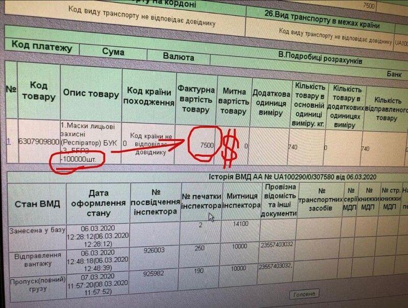 Отакої: 2 гривні за респіратор 3 класу, який захищає навіть від радіоактивного зараження. Фото з фейсбук-сторінки Джона СМІТА.