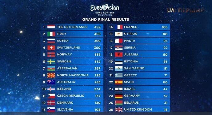 Фото evrovision.com.