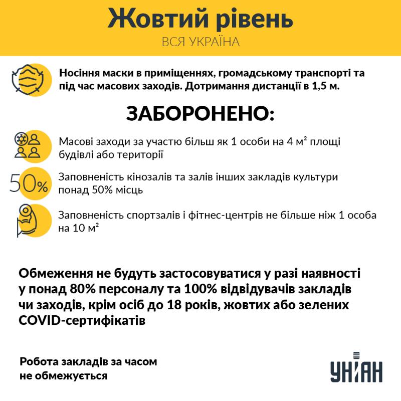 Фото із сайту unian.ua.