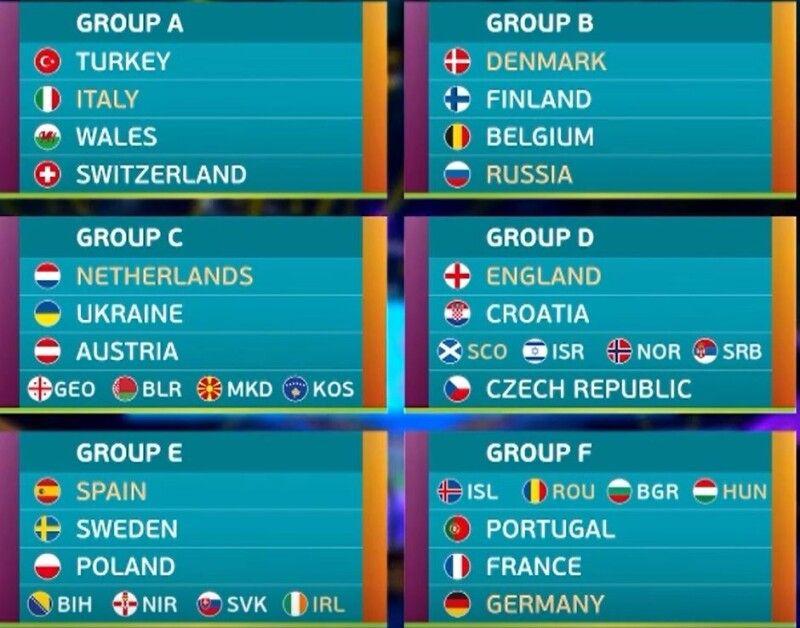 Результати учорашнього жеребкування групового раунду Євро-2020. Фото reuters.com.