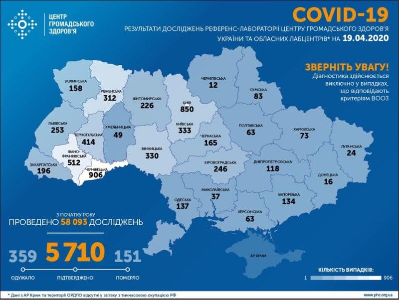 Фото Центру громадського здоров'я України.