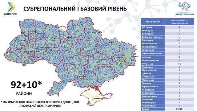 В Україні із 468 існуючих районів залишать 102.